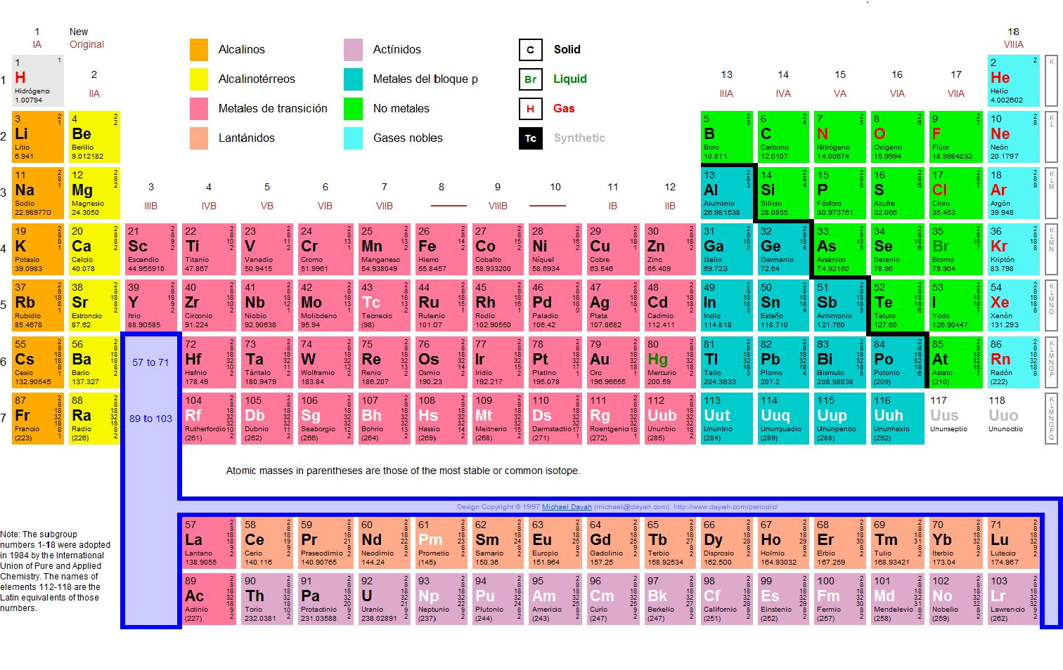 Tpmoderna tabla periodica moderna urtaz Choice Image